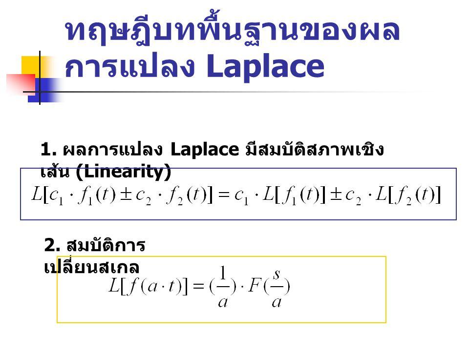 ทฤษฎีบทพื้นฐานของผลการแปลง Laplace