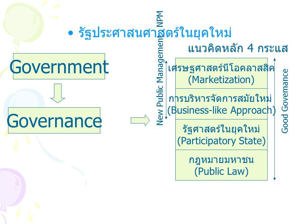 Government Governance รัฐประศาสนศาสตร์ในยุคใหม่ แนวคิดหลัก 4 กระแส