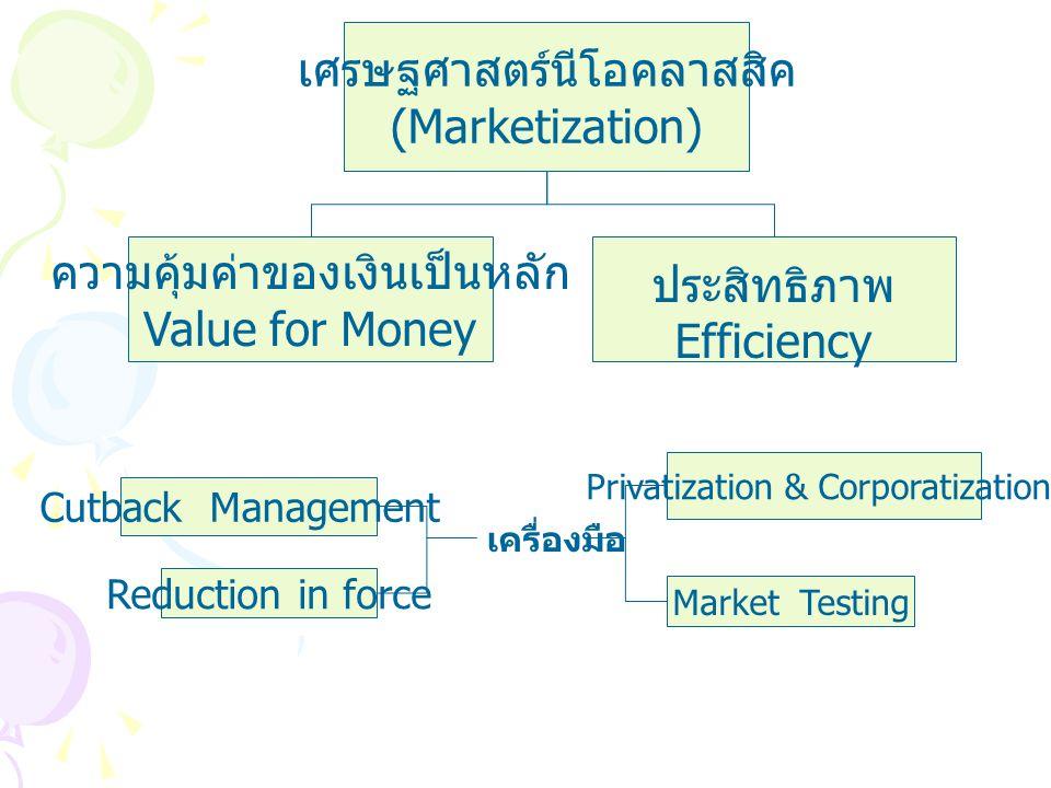 เศรษฐศาสตร์นีโอคลาสสิค (Marketization)