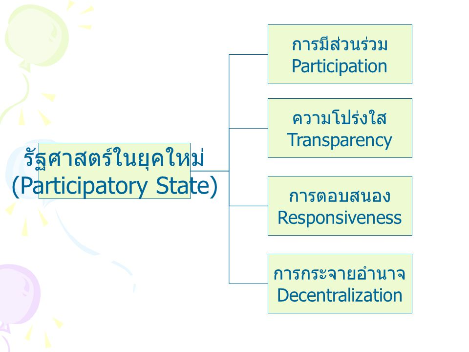 (Participatory State)