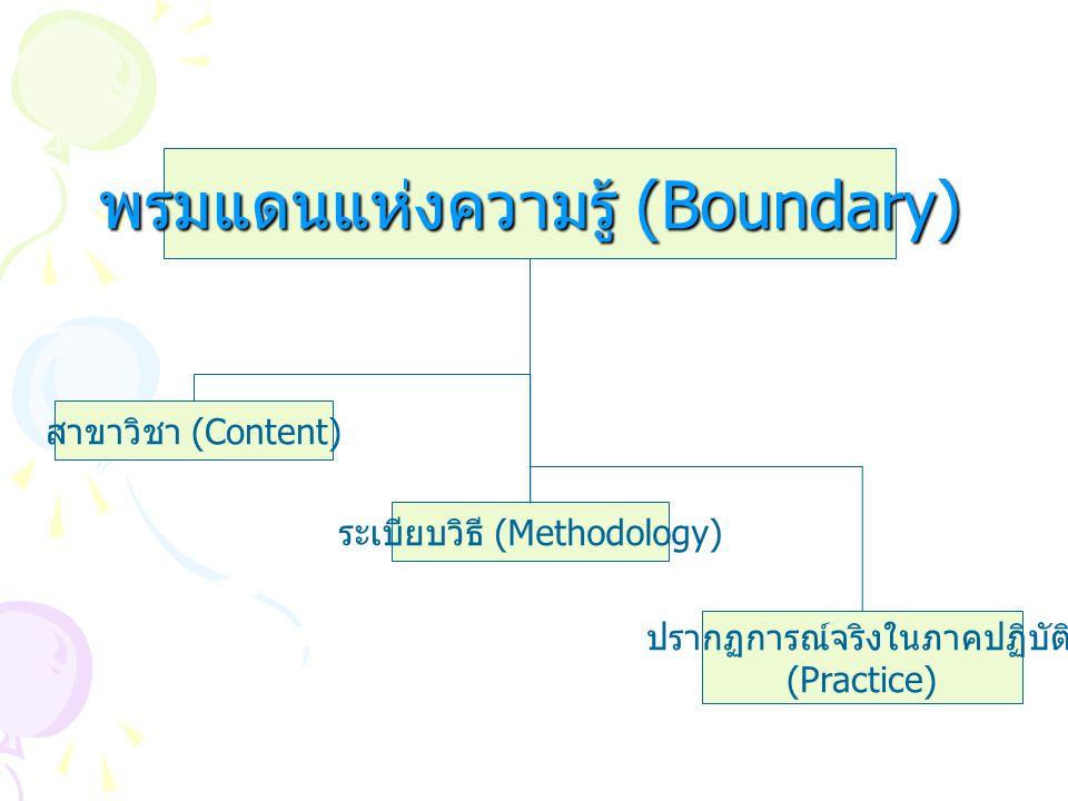 พรมแดนแห่งความรู้ (Boundary)