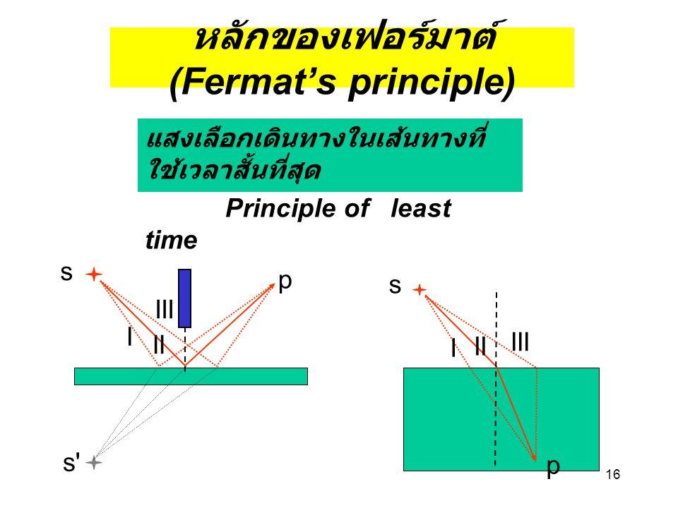 หลักของเฟอร์มาต์ (Fermat's principle)