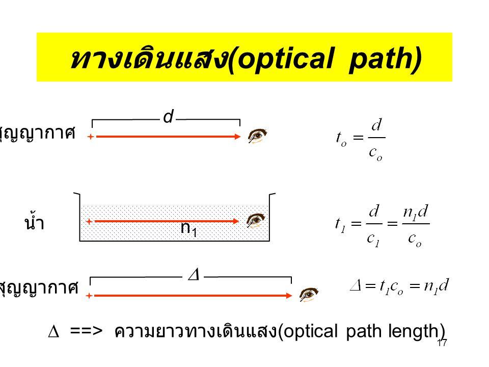 ทางเดินแสง(optical path)