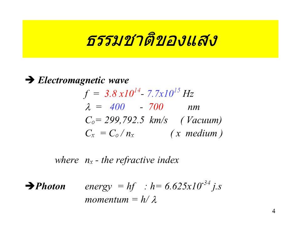 ธรรมชาติของแสง  Electromagnetic wave f = 3.8 x1014- 7.7x1015 Hz