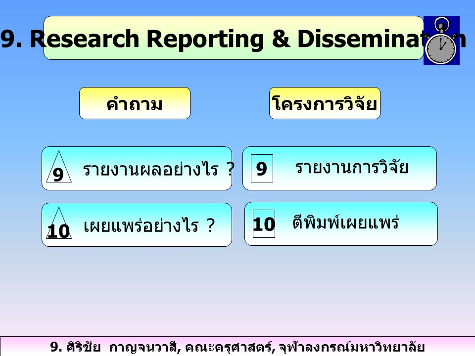 9. Research Reporting & Dissemination