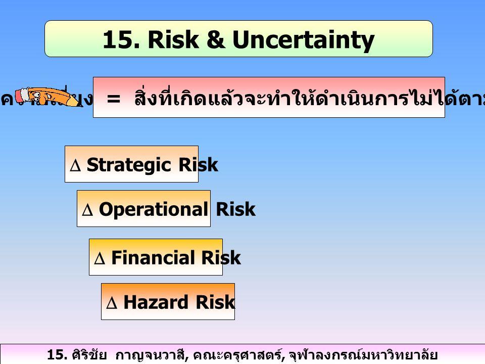 15. Risk & Uncertainty ความเสี่ยง = สิ่งที่เกิดแล้วจะทำให้ดำเนินการไม่ได้ตามแผน.  Strategic Risk.