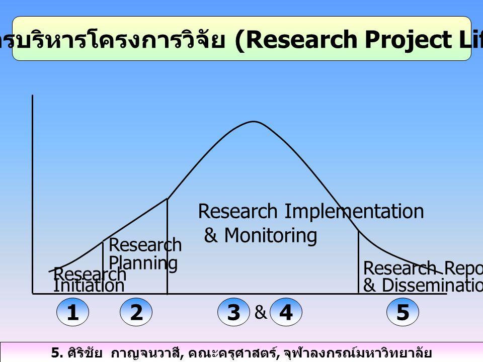 5.วงจรการบริหารโครงการวิจัย (Research Project Life Cycle)