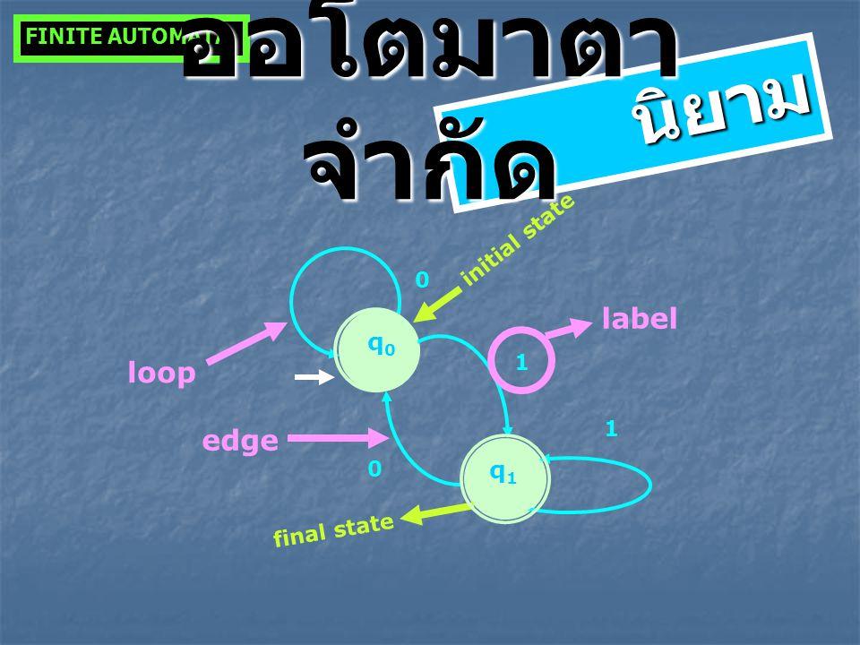 ออโตมาตาจำกัด นิยาม label loop edge q0 q1 FINITE AUTOMATA