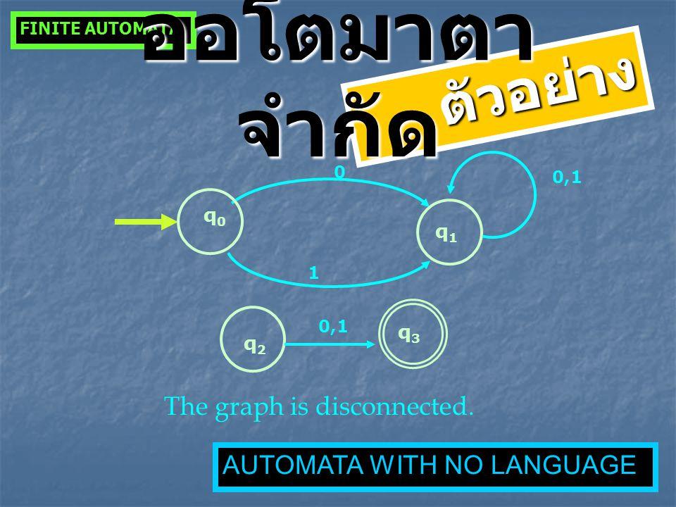 ออโตมาตาจำกัด ตัวอย่าง The graph is disconnected.