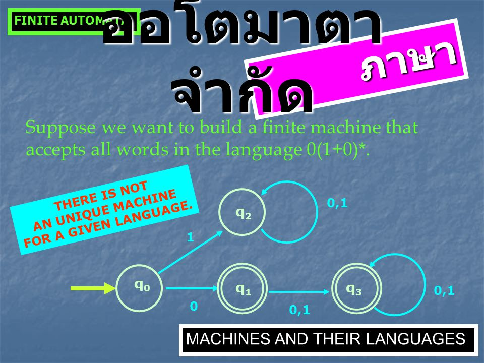 FINITE AUTOMATA ออโตมาตาจำกัด. ภาษา. Suppose we want to build a finite machine that accepts all words in the language 0(1+0)*.
