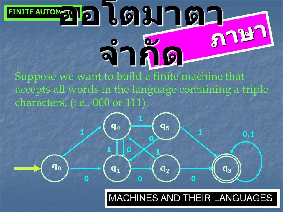 FINITE AUTOMATA ออโตมาตาจำกัด. ภาษา.