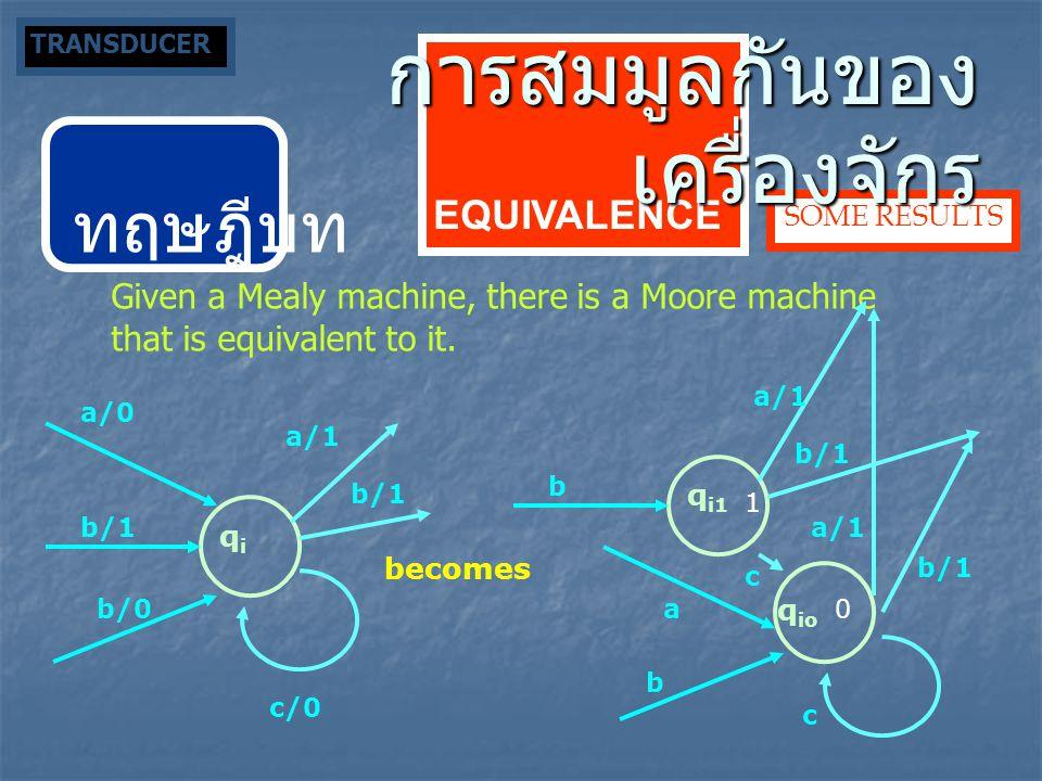 การสมมูลกันของเครื่องจักร