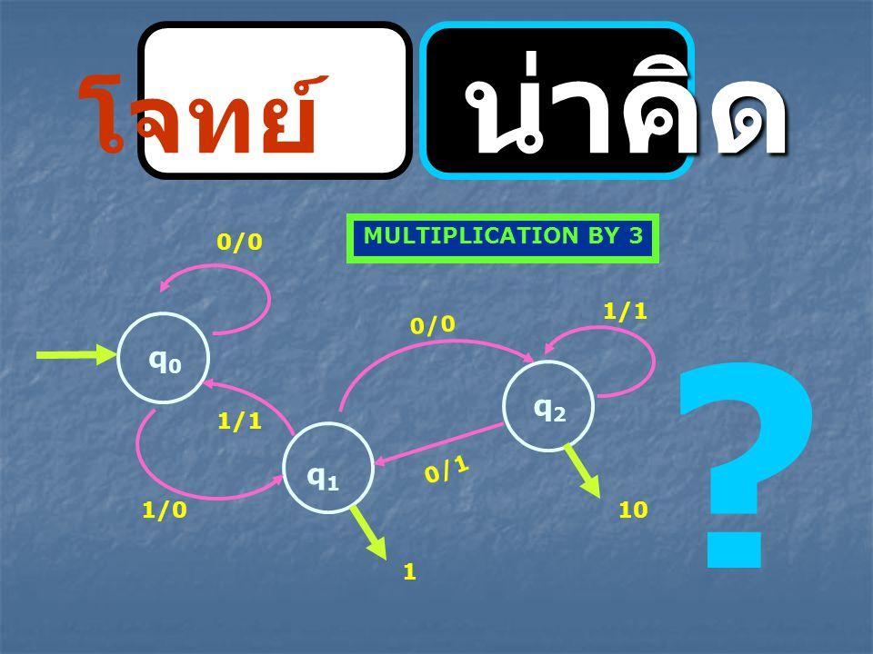โจทย์ น่าคิด q0 q2 q1 MULTIPLICATION BY 3 0/0 1/1 0/0 1/1 0/1 1/0 10
