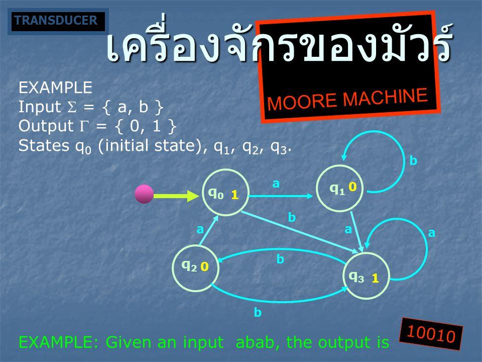 เครื่องจักรของมัวร์ MOORE MACHINE EXAMPLE Input  = { a, b }