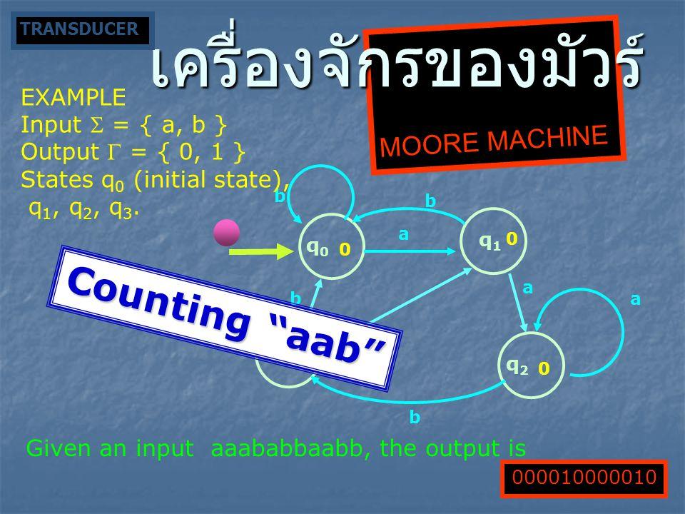 เครื่องจักรของมัวร์ Counting aab MOORE MACHINE EXAMPLE
