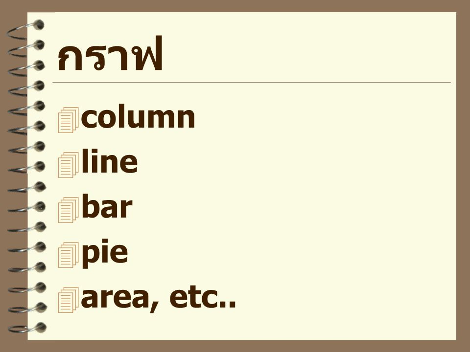 กราฟ column line bar pie area, etc..