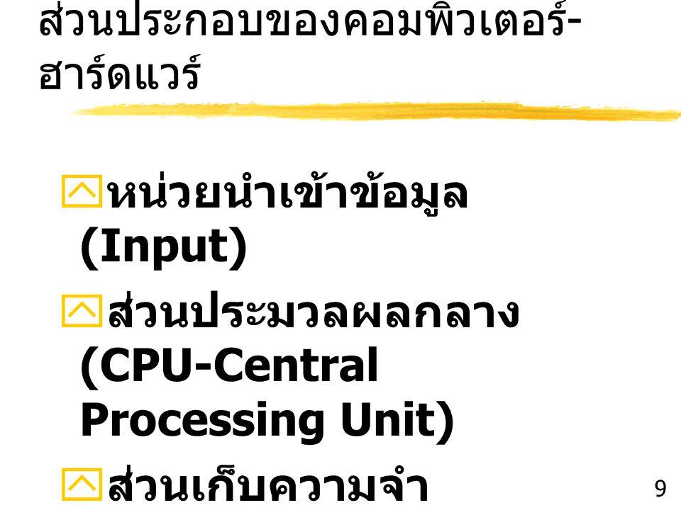 ส่วนประกอบของคอมพิวเตอร์-ฮาร์ดแวร์