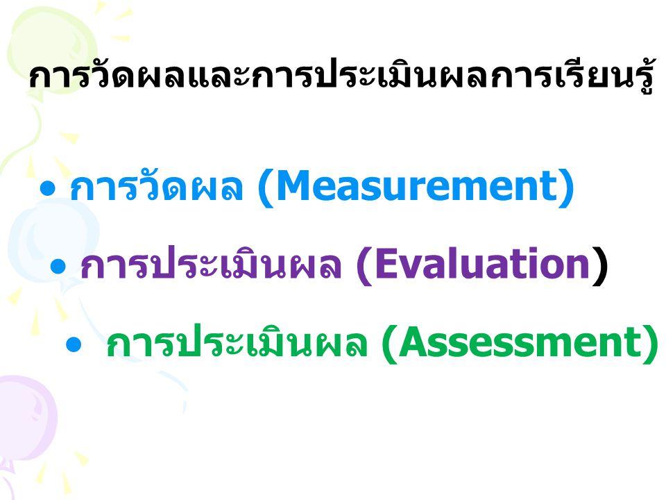  การวัดผล (Measurement)
