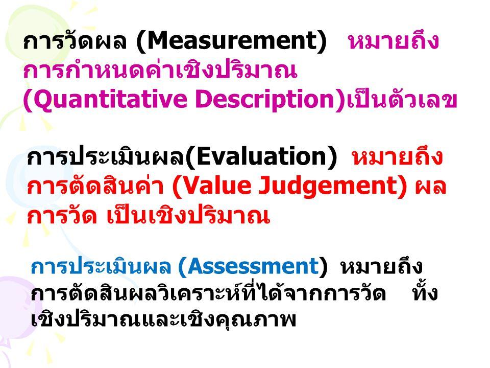 การวัดผล (Measurement) หมายถึง การกำหนดค่าเชิงปริมาณ (Quantitative Description)เป็นตัวเลข