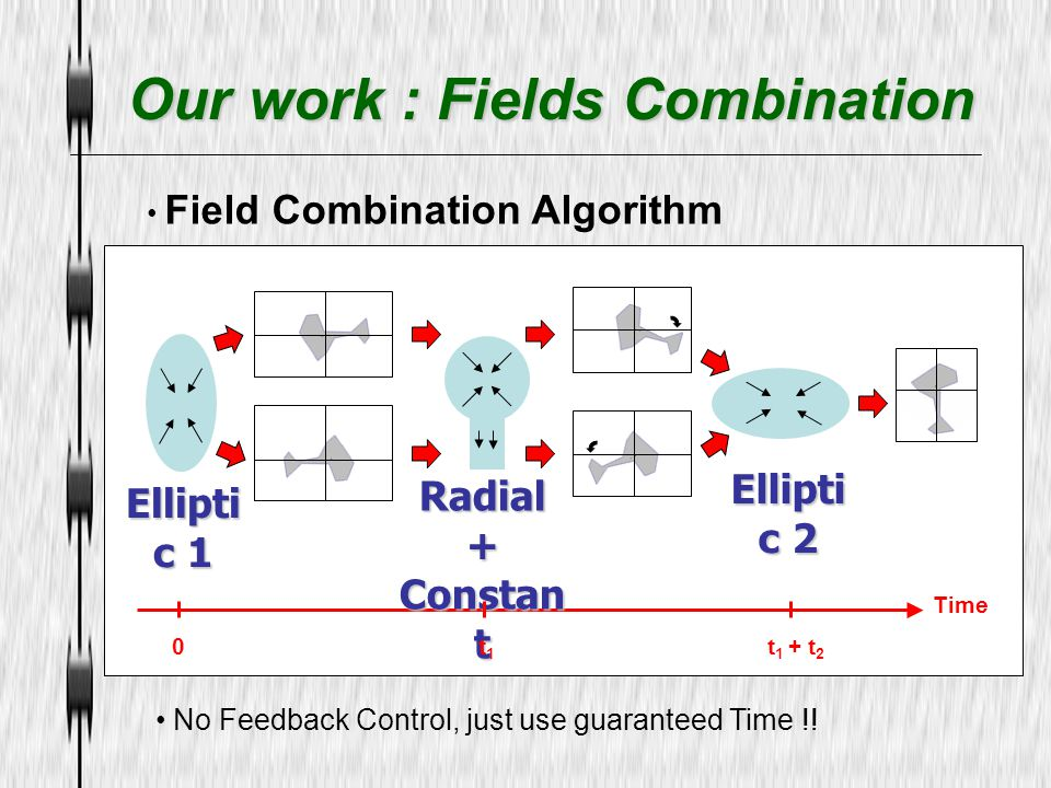 Our work : Fields Combination
