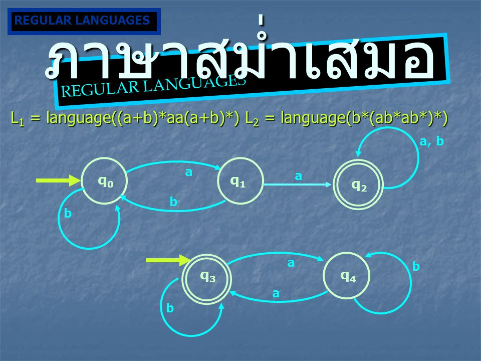 ภาษาสม่ำเสมอ REGULAR LANGUAGES