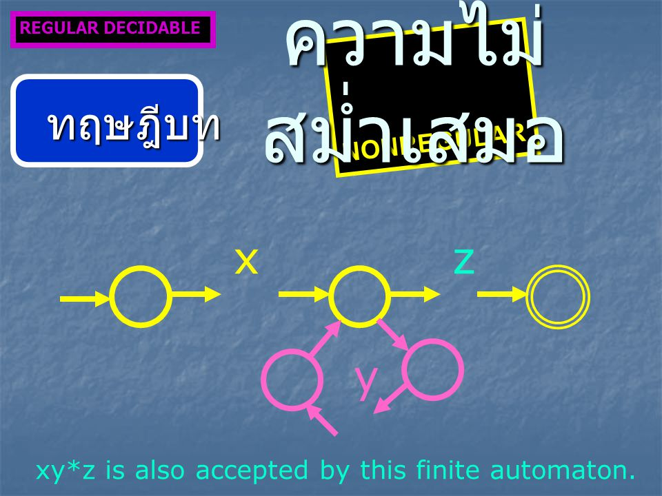 ความไม่สม่ำเสมอ ทฤษฎีบท x z y NONREGULAR