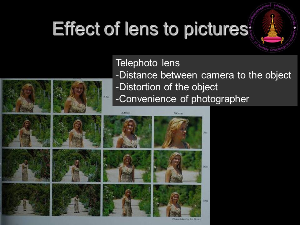 Effect of lens to pictures