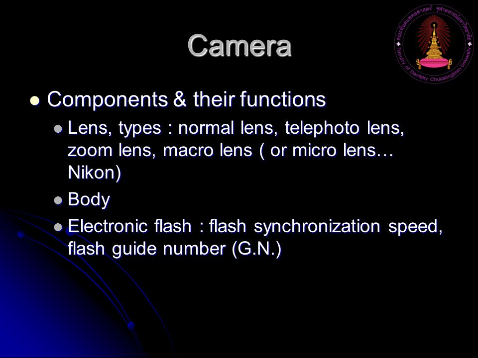Camera Components & their functions