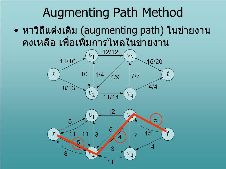 Augmenting Path Method