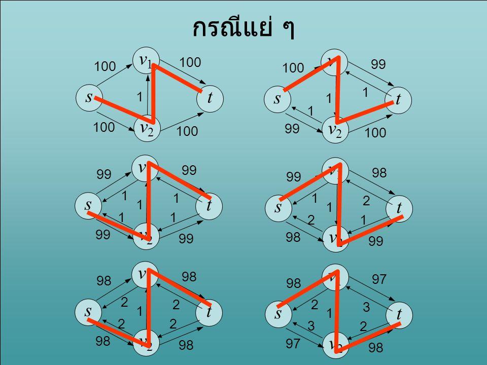 กรณีแย่ ๆ v1 v1 s t s t v2 v2 v1 v1 s t s t v2 v2 v1 v1 s t s t v2 v2