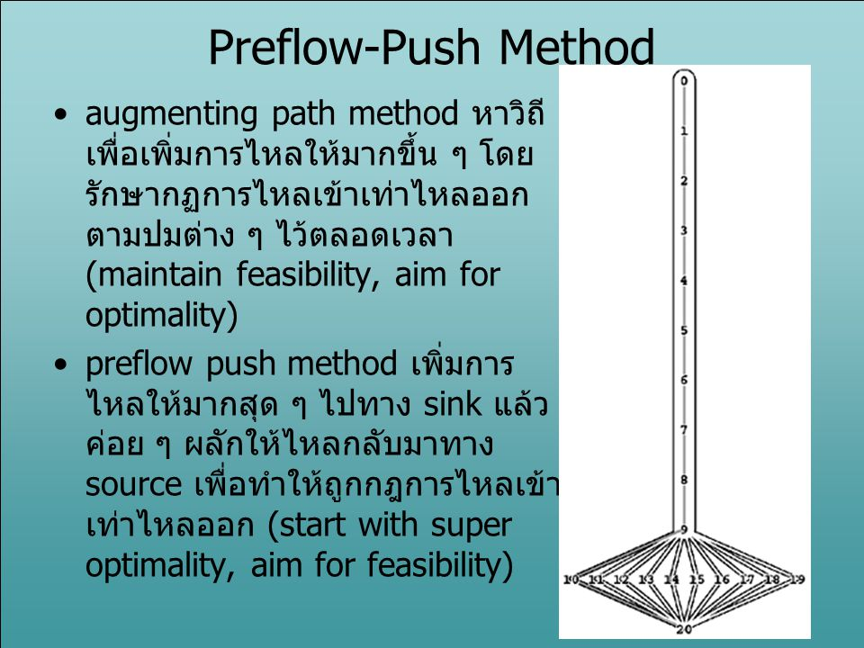 Preflow-Push Method
