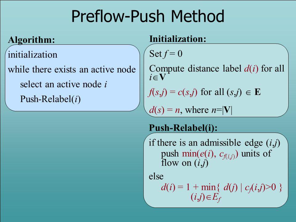 Preflow-Push Method Initialization: Algorithm: initialization