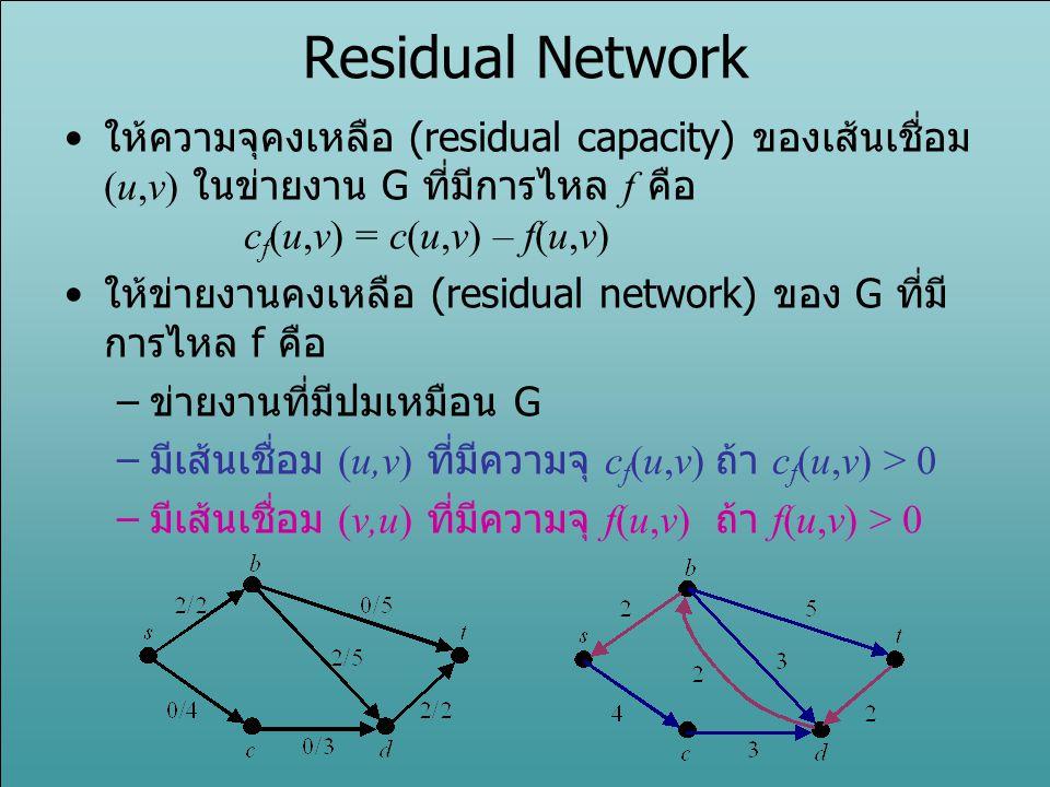 Residual Network ให้ความจุคงเหลือ (residual capacity) ของเส้นเชื่อม (u,v) ในข่ายงาน G ที่มีการไหล f คือ cf(u,v) = c(u,v) – f(u,v)