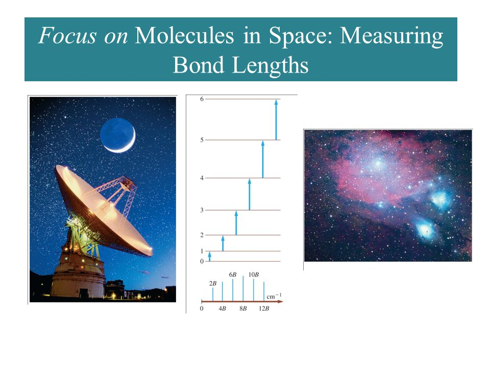 Focus on Molecules in Space: Measuring Bond Lengths