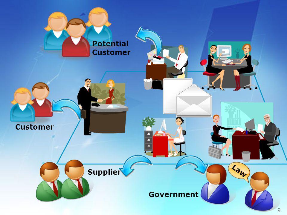 Potential Customer. Copy. Customer. นอกจากนี้ ในการส่งเรื่องตอบไปยังลูกค้า หรือหน่วยงานภายนอก เราจะเก็บสำเนาเก็บไว้