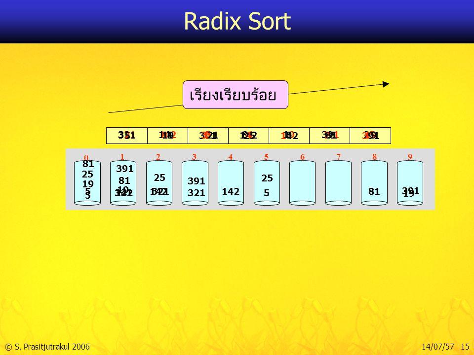 Radix Sort เรียงเรียบร้อย 321 321 5 81 142 19 5 391 321 81 142 25 5 19