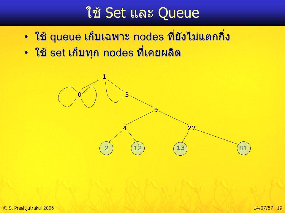 ใช้ Set และ Queue ใช้ queue เก็บเฉพาะ nodes ที่ยังไม่แตกกิ่ง