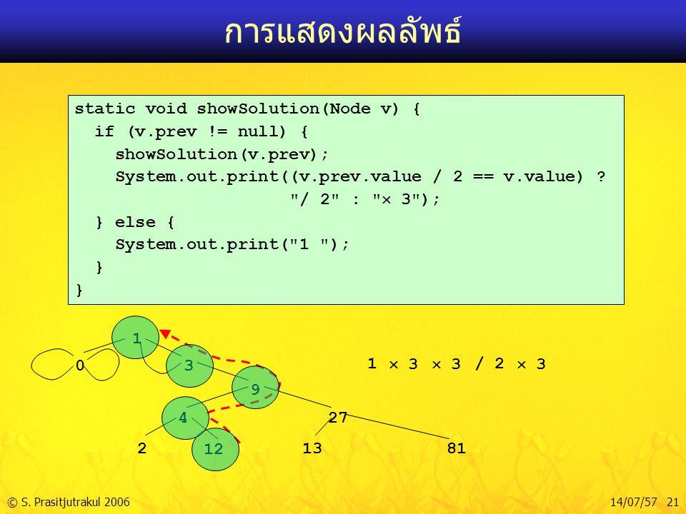 การแสดงผลลัพธ์ static void showSolution(Node v) {