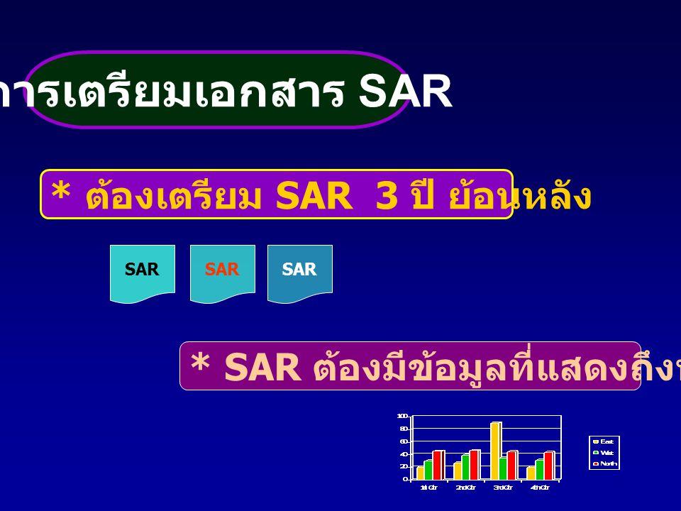 การเตรียมเอกสาร SAR * ต้องเตรียม SAR 3 ปี ย้อนหลัง