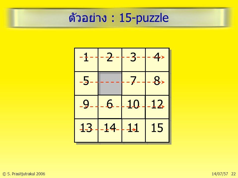 ตัวอย่าง : 15-puzzle 1 2 3 4 5 7 8 9 6 10 12 13 14 11 15