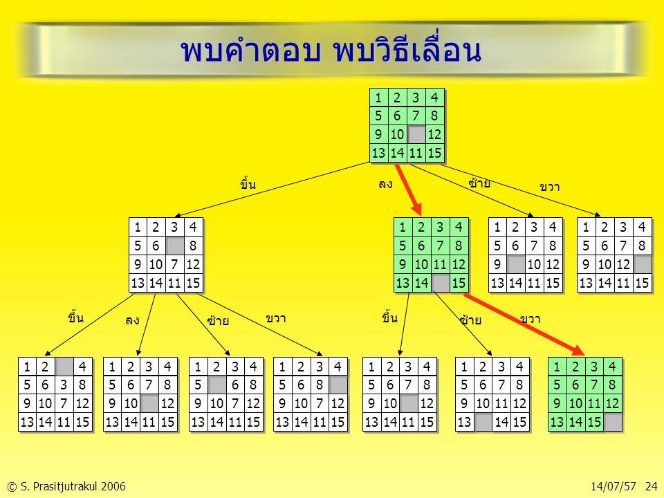 พบคำตอบ พบวิธีเลื่อน 1 2 3 4 5 6 7 8 9 10 12 13 14 11 15 ขึ้น ลง ซ้าย