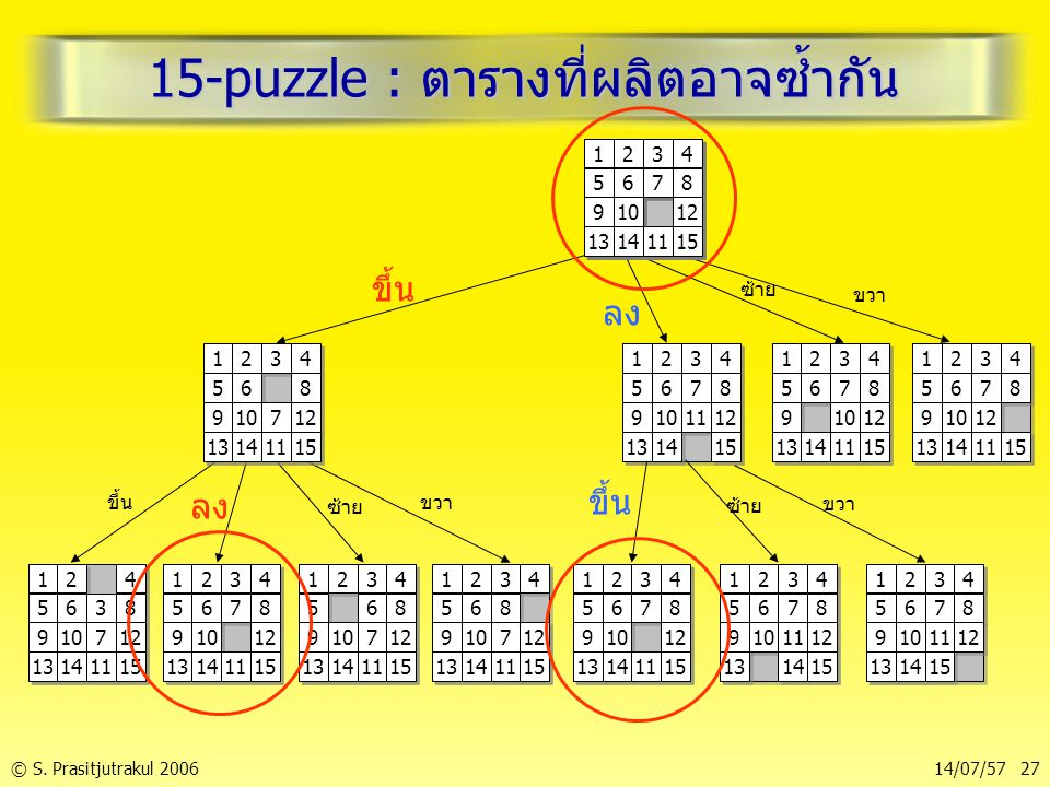 15-puzzle : ตารางที่ผลิตอาจซ้ำกัน