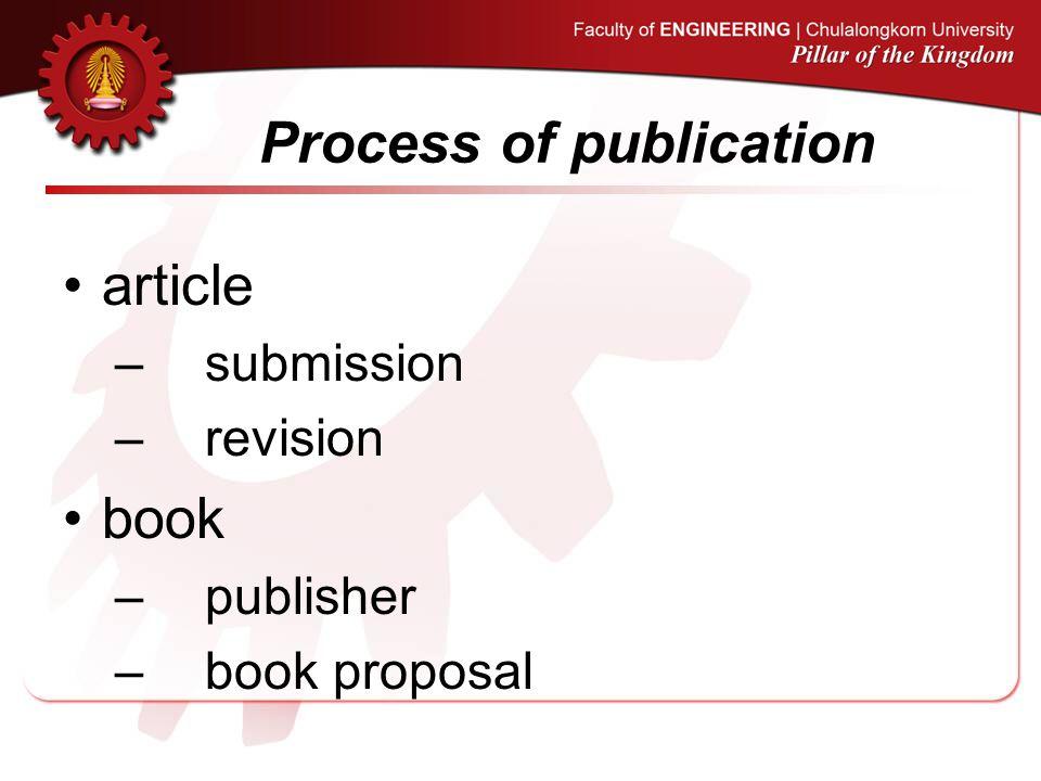Process of publication