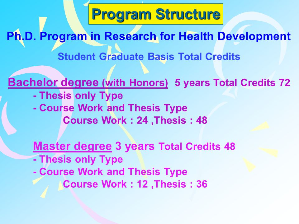 Program Structure Ph.D. Program in Research for Health Development