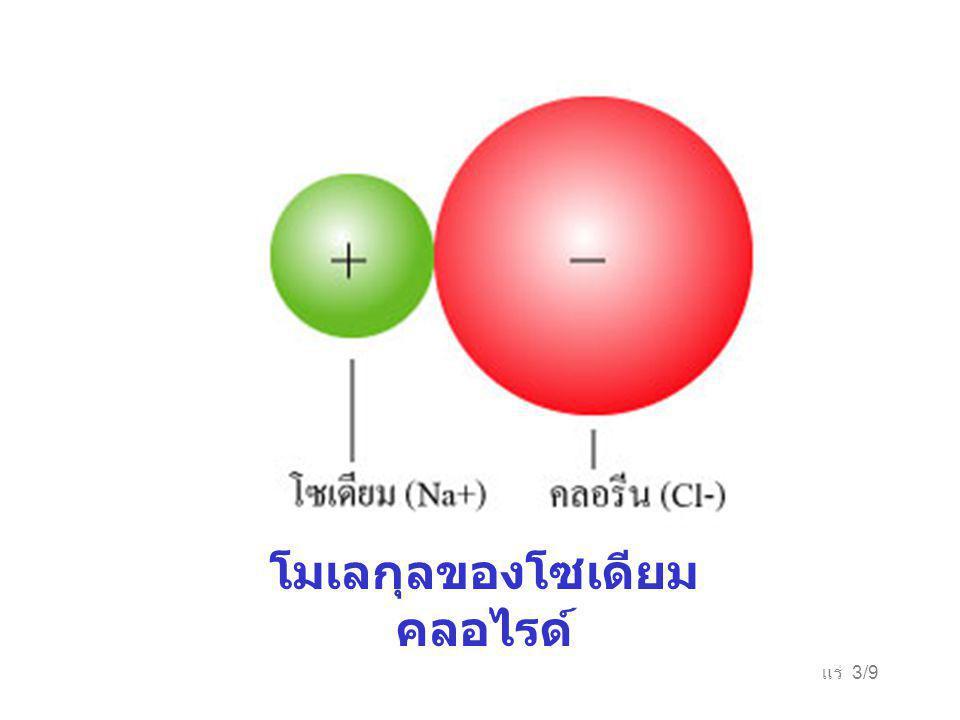โมเลกุลของโซเดียมคลอไรด์