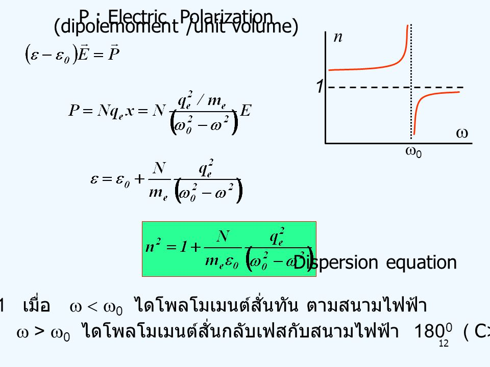 P : Electric Polarization (dipolemoment /unit volume) n