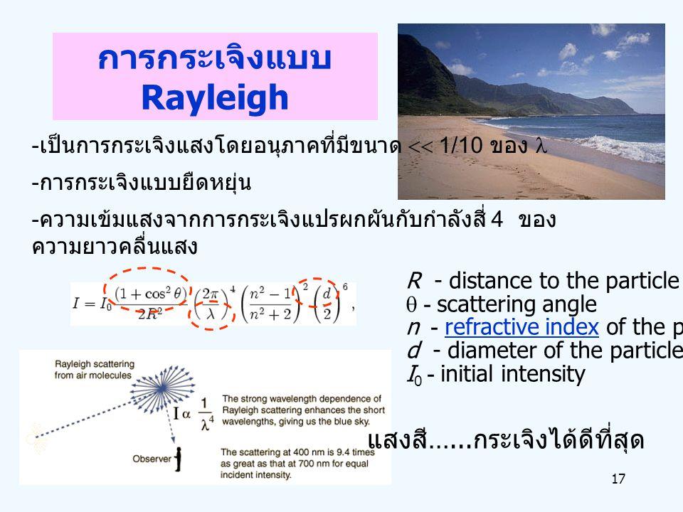 การกระเจิงแบบ Rayleigh