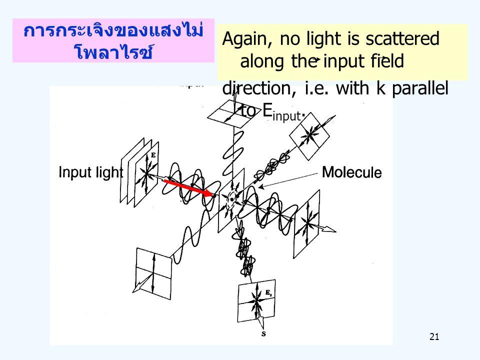 การกระเจิงของแสงไม่โพลาไรซ์