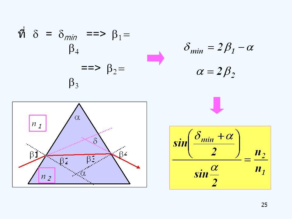 ที่ d = dmin ==> b1 = b4 ==> b2 = b3