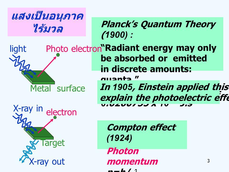 แสงเป็นอนุภาคไร้มวล Planck's Quantum Theory (1900) :